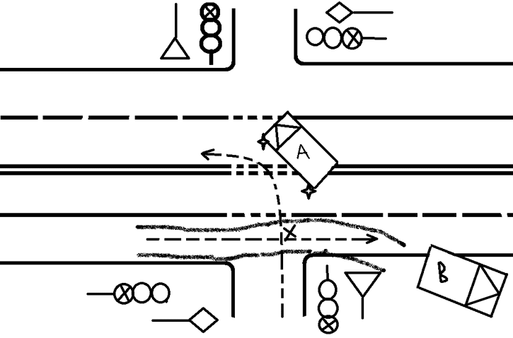 образец схемы дтп